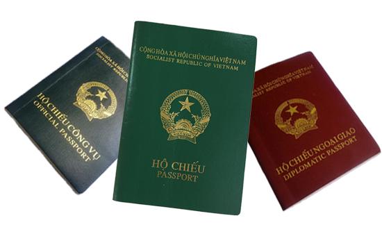 Hộ chiếu là gì?